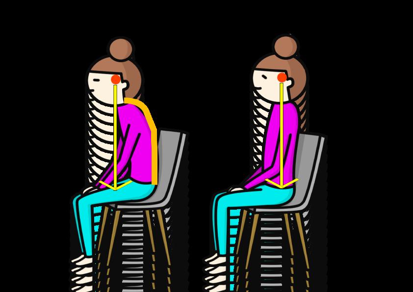 座位の頭の重心と腰の負荷のイラスト|緑区