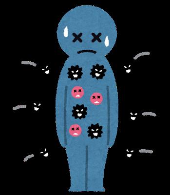 弱った身体のイラスト|名古屋